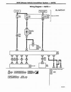 repair guides electrical system 1999 nvis nissan
