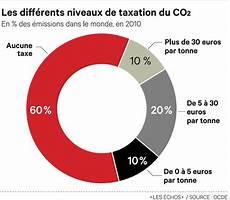 taxe carbone 2016 taxe carbone un surco 251 t moyen de 83 euros pour les m 233 nages en 2016