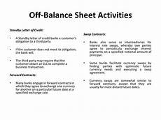 ppt ch 17 commercial bank sources and uses of funds powerpoint presentation id 4710215