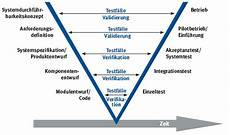 v modell xt usability engineering vorgehensmodelle v modell browse