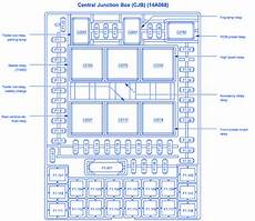 1999 lincoln navigator fuse box location lincoln navigator 2004 fuse box block circuit breaker diagram 187 carfusebox