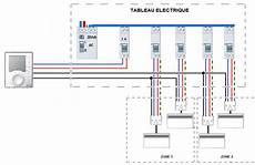branchement thermostat chauffage electrique systeme de chauffage centrale electrique branchement