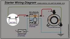 electric starter wiring diagram issues honda innova garage anf125 wave 2010 youtube