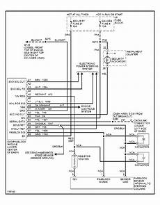 99 chevy suburban wiring diagrams i am problems with a 99 tahoe 2wd the passlock ii system is acting up i about