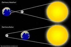 Fenomena Gerhana Yang Tercatat Pertama Kali Info Astronomy