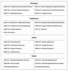 organic compounds worksheet answers briefencounters