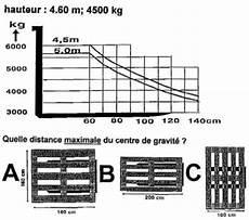calcul plaque de charge chariot elevateur poids d un chariot elevateur machines agricoles