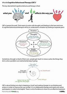 cbt mapping worksheets 11527 pin on therapy print it