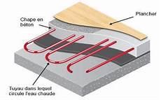 pompe a chaleur pour chauffage au sol plancher chauffant tous les avantages du chauffage au sol