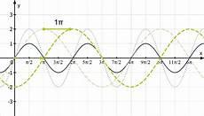 trigonometrische funktionen zeichnen mathemio de