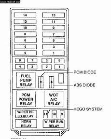 97 explorer fuse diagram inertia fuel cutoff switch ford explorer and ford ranger forums serious explorations
