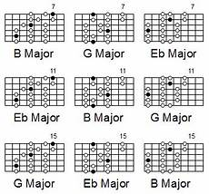 how to learn guitar scale guitar scales when you learn these scales and practice them you will them but they are