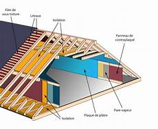 isolation thermique toiture isolation thermique par la toiture