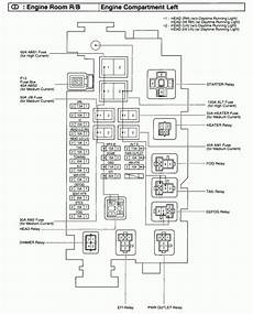 2003 solara fuse diagram 2003 toyota camry fuse box fuse box and wiring diagram