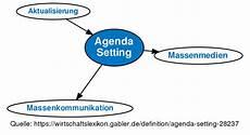 agenda setting definition gabler wirtschaftslexikon