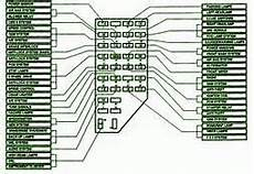 97 explorer fuse diagram fuse box diagram 97 ford ranger yahoo image search results ford explorer ford explorer sport