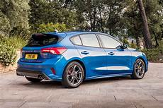 2018 Ford Focus Review Everything You Need To