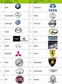 Automobile Industry Through My Eyes Car Company / Brand Logos