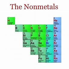 bilder mit metallelementen 22 1 general properties of nonmetals ms smith