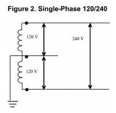 220 vac pressure switch wiring diagram why is 220v called single phase when it has two phases the hobby machinist