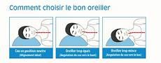 choisir oreiller bien choisir oreiller clinique chiropratique