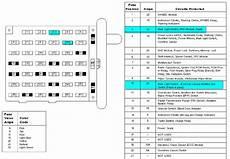 2012 ford e 450 fuse box 2000 ford e450 fuse panel
