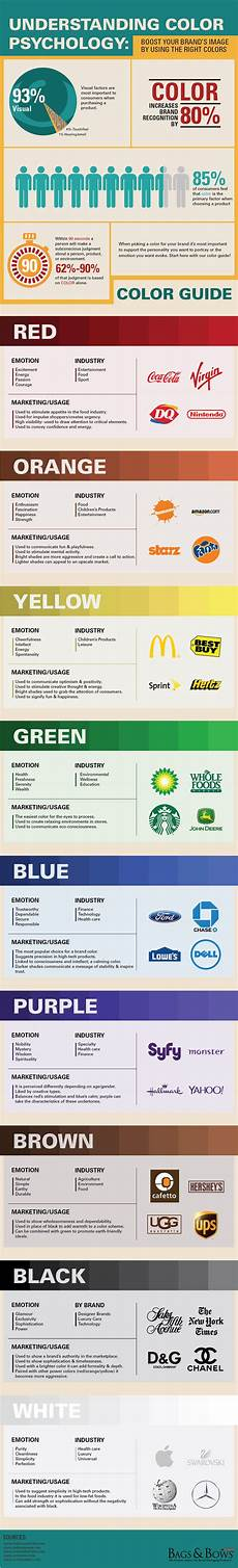 boost your brand s image by using the right colors color