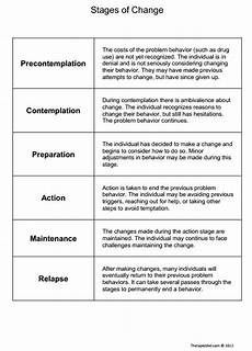 understanding the stages of change case management pinterest the o jays and the stage