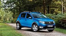 Dacia Releases Pictures Of All New Sandero Stepway