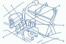 2003 chevy tracker fuse box diagram chevrolet tracker 2003 fuse box block circuit breaker diagram carfusebox