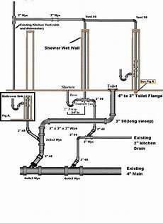 Kitchen Sink Plumbing Diagram by Kitchen Sink Plumbing Diagram Diy Wow