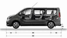 longueur renault trafic dimensions trafic passenger v 233 hicules particuliers