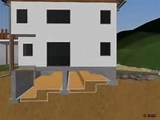 subvention pour rénover une maison fondation r 233 nover une maison