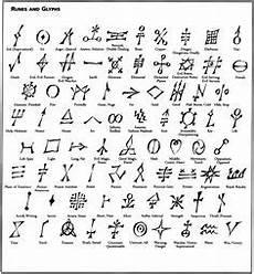 Indianische Muster Malvorlagen Quiz Pin Waokiye Auf Indianische Schriftzeichen