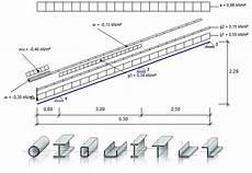 Durchlaufsparren Stahl 2