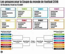 Mondial 2018 Au Tirage 244 Des Espoirs Pour Les Bleus