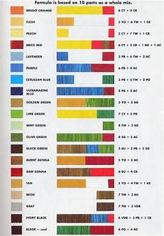 color mixing chart from oil painting teacher art techniques reference info color mixing