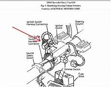 i need a wiring diagram of the ignition circuit for a 1994 1 2 ton chevy particuralary the