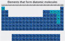 file diatomic molecules periodic table png wikimedia commons