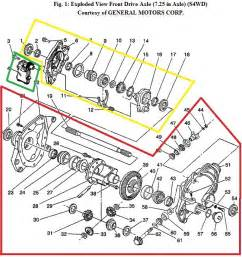 another word for cv joint autopartsdirecttoyou just another site