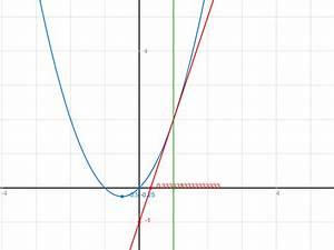 Stetigkeit Berechnen : stetigkeit ist f x an der nahtstelle stetig und oder differenzierbar bsp f x 1 ln x f r x ~ Themetempest.com Abrechnung