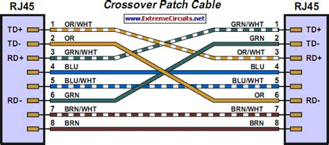 Subwoffer Wiring Diagram Home Network For Adsl