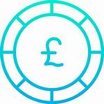 Sterling Pound Gratis Fee