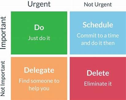 Matrix Eisenhower Quadrants Urgent Important Tasks Easy