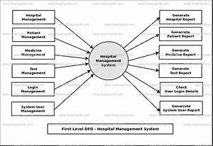 Flow Chart Of Hospital Management System  U2013 Uml Diagrams