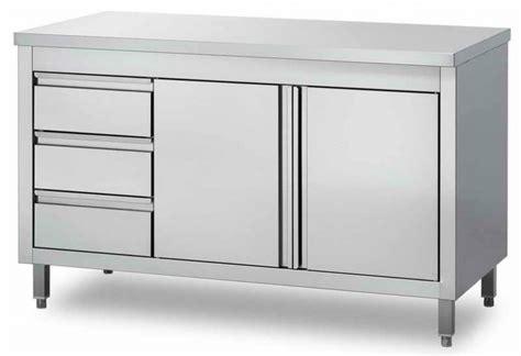 meuble bas de cuisine avec plan de travail meuble bas de cuisine avec plan de travail 15 idées de