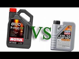 5w30 Vollsynthetisch Liqui Moly : motul 8100 x clean fe 5w30 vs liqui moly 4200 toptec ~ Kayakingforconservation.com Haus und Dekorationen