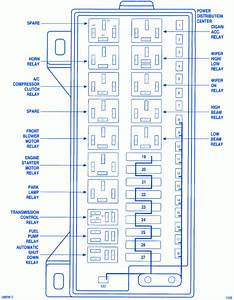 2002 Dodge Neon Fuse Box Diagram