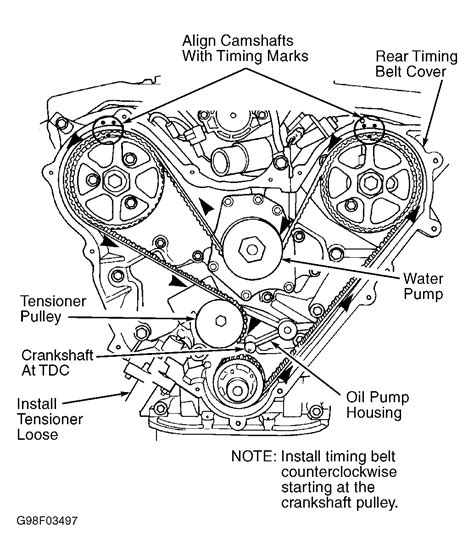 Timeing Belt Tension Pulley Chry Will Bad