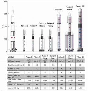 SpaceX Falcon Heavy - Pics about space